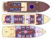 BARBARA  noleggio barche Split Split