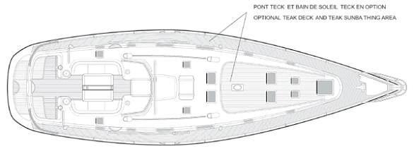 barca a vela Beneteau 50